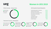 Women in UEG - Part 2